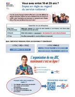 Renseignement : recensement et JDC